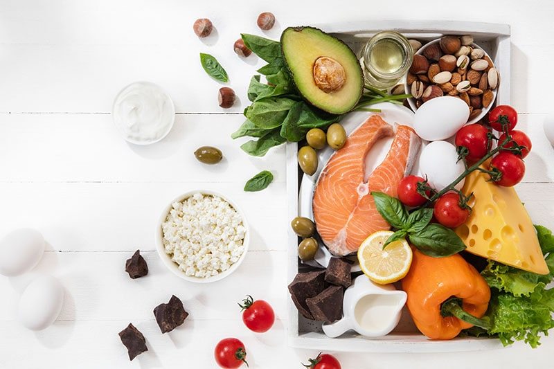 How much protein your body needs